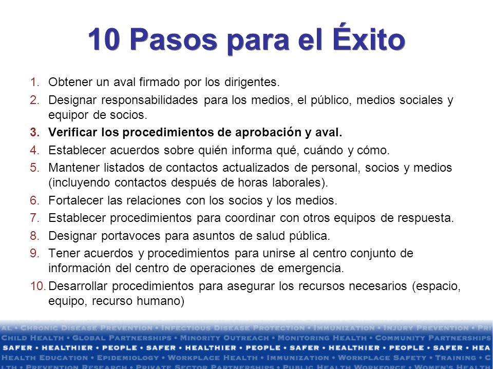 10 Pasos para el Éxito Obtener un aval firmado por los dirigentes.