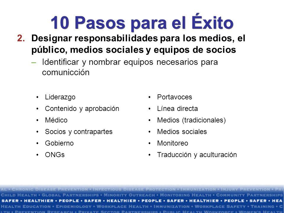 10 Pasos para el Éxito Designar responsabilidades para los medios, el público, medios sociales y equipos de socios.
