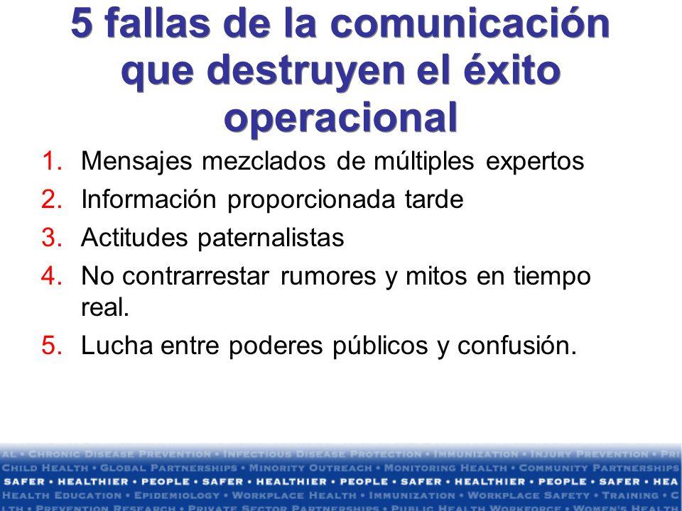 5 fallas de la comunicación que destruyen el éxito operacional