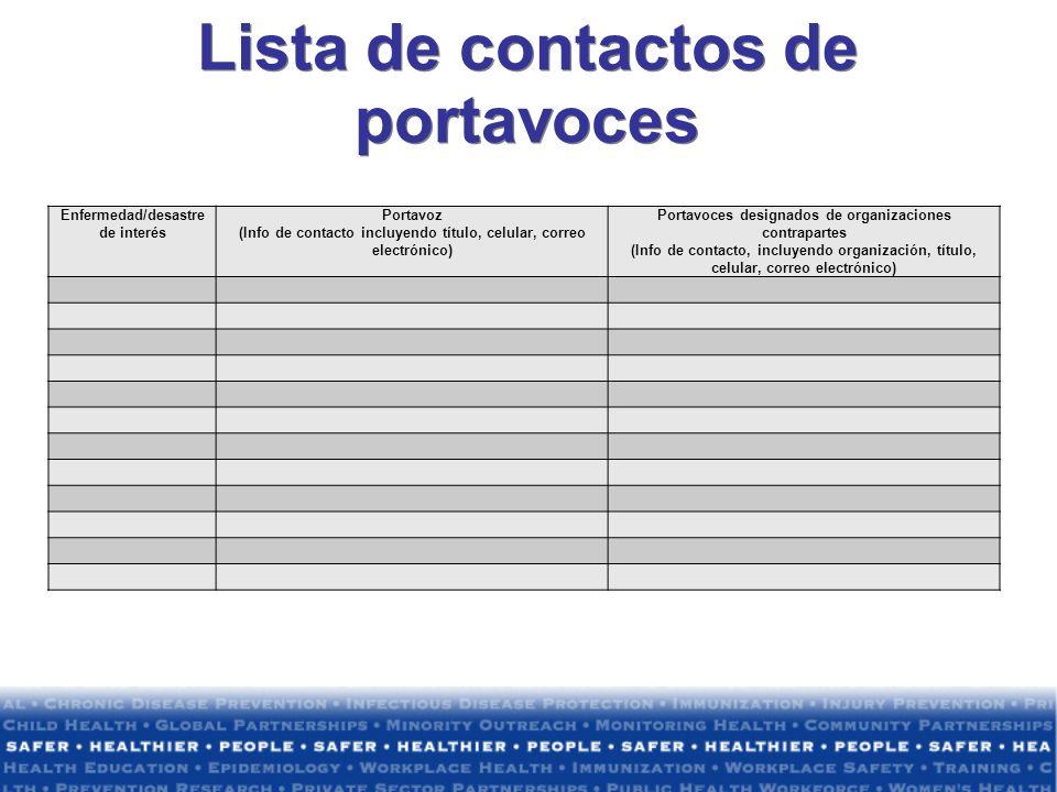 Lista de contactos de portavoces