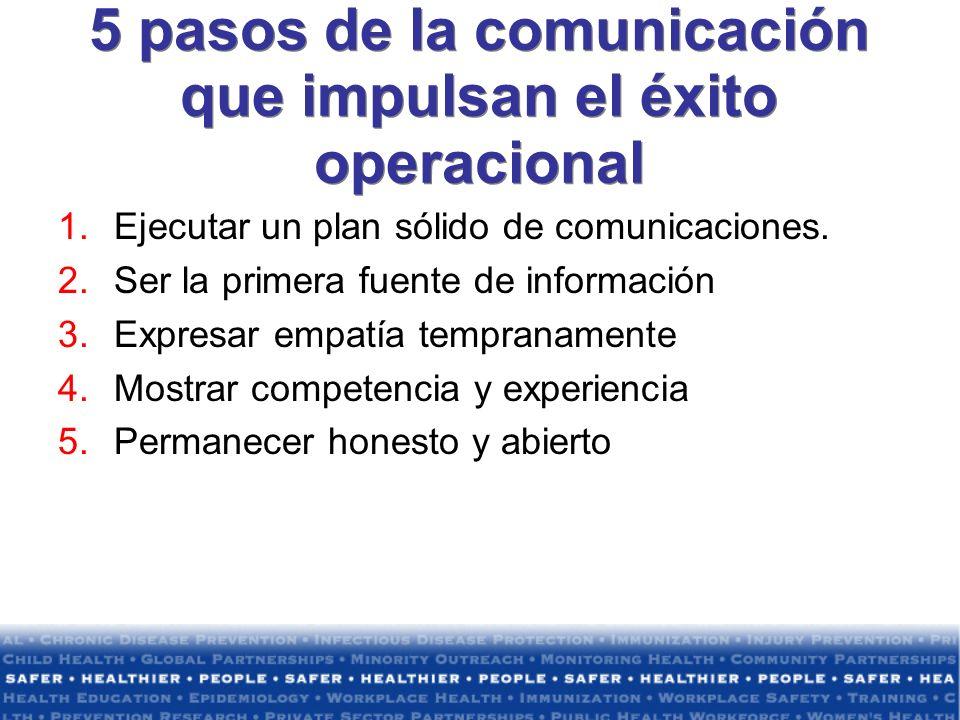 5 pasos de la comunicación que impulsan el éxito operacional