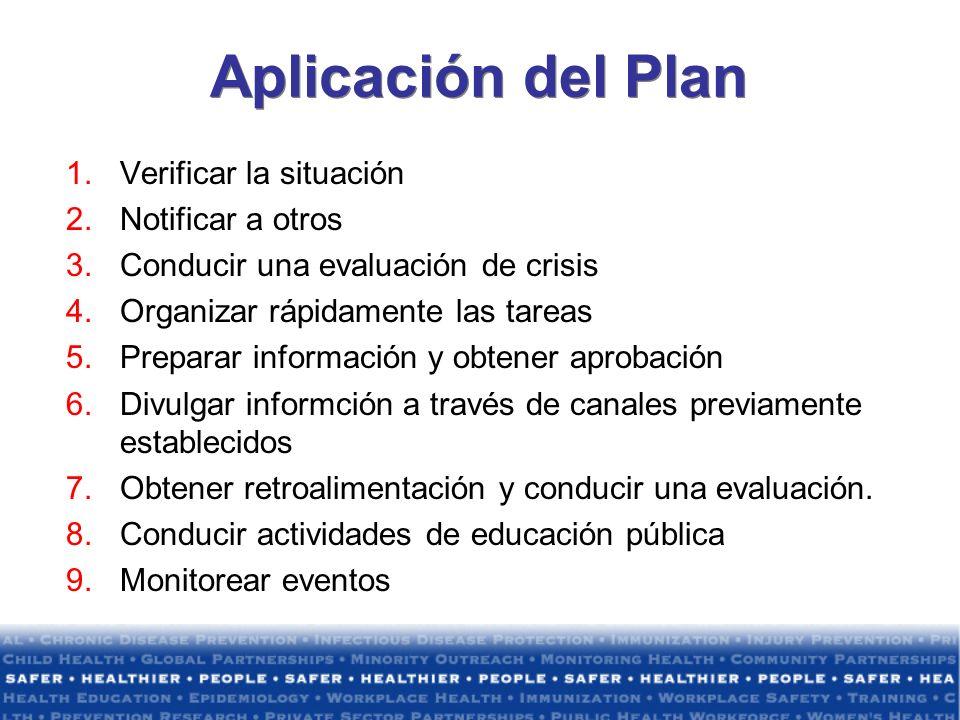 Aplicación del Plan Verificar la situación Notificar a otros