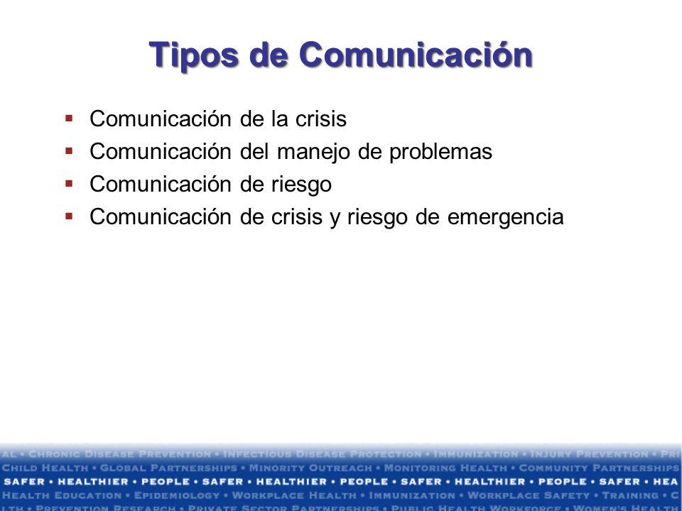 Tipos de Comunicación Comunicación de la crisis