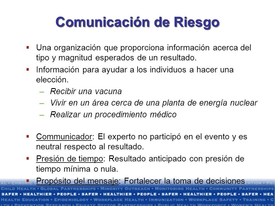 Comunicación de Riesgo