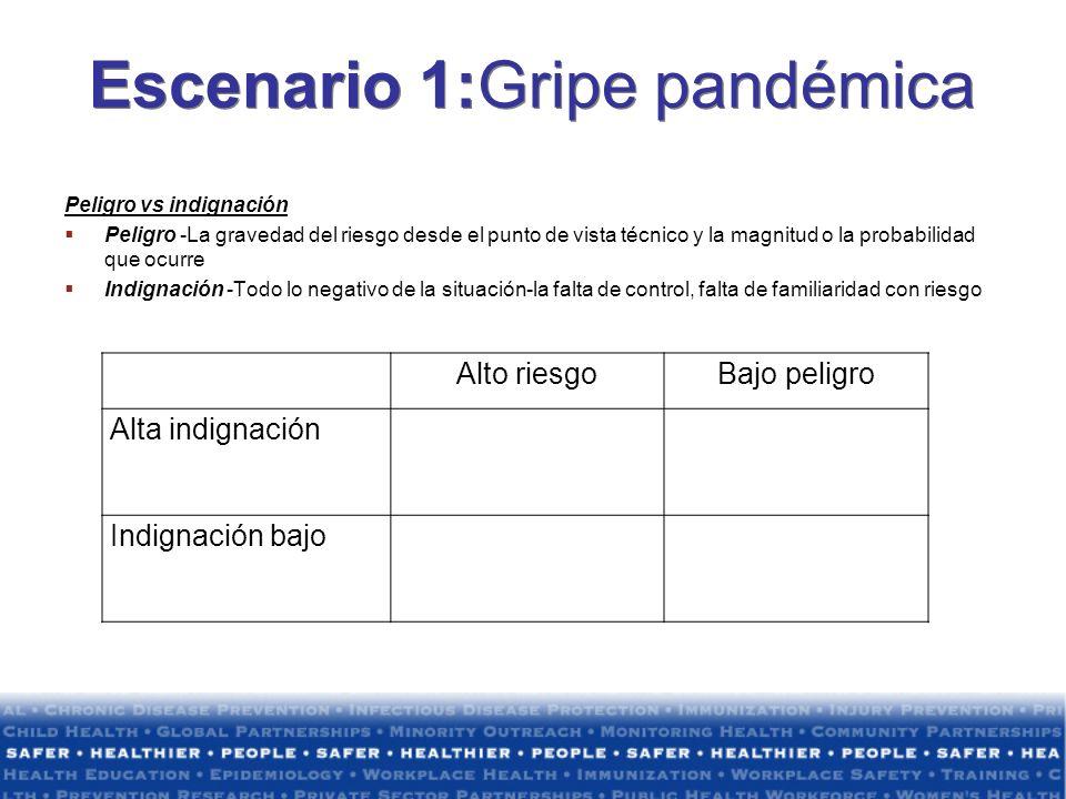 Escenario 1:Gripe pandémica
