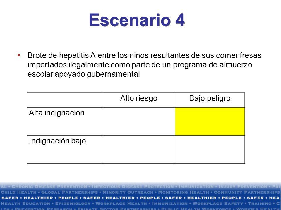 Escenario 4