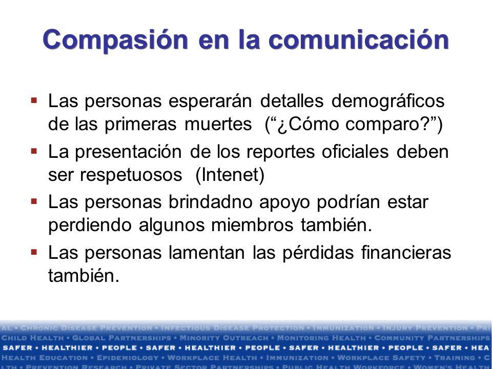 Compasión en la comunicación