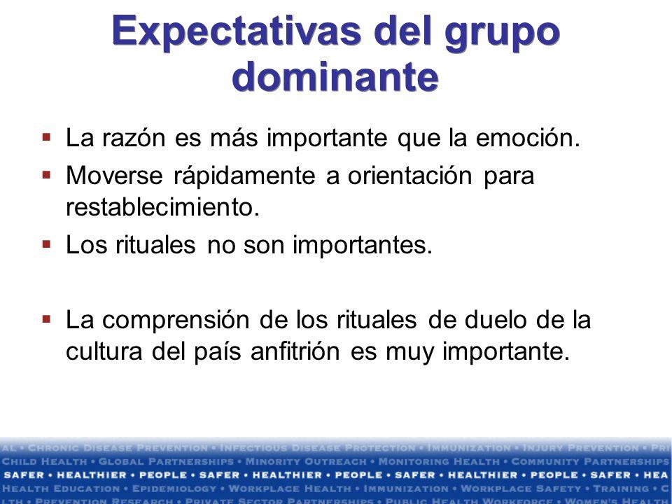 Expectativas del grupo dominante