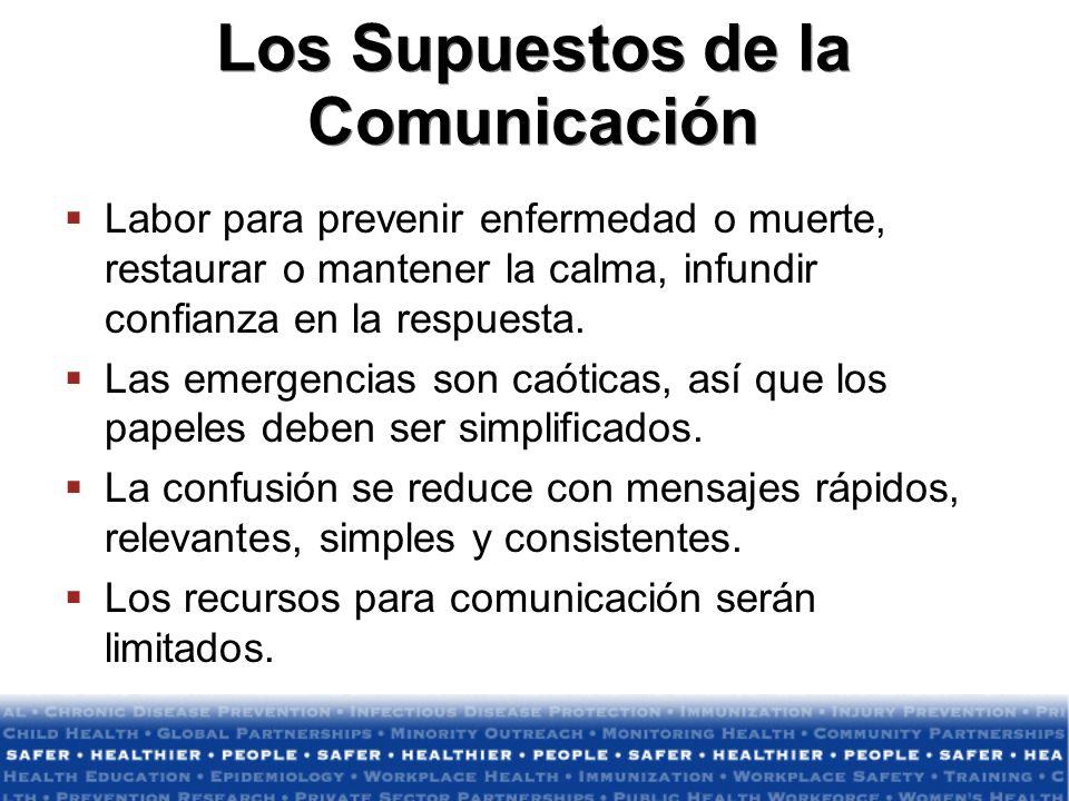 Los Supuestos de la Comunicación
