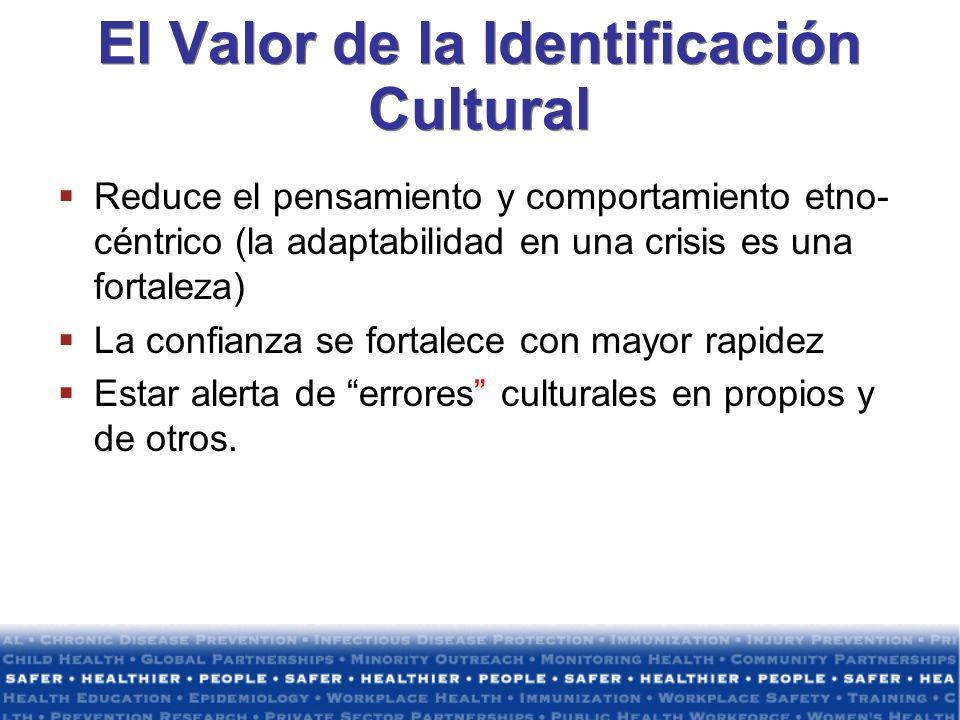 El Valor de la Identificación Cultural