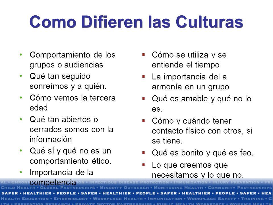 Como Difieren las Culturas