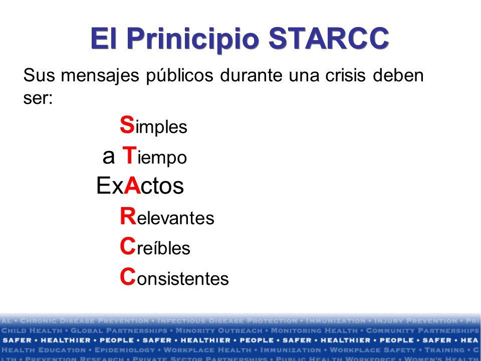 El Prinicipio STARCC Simples a Tiempo ExActos Relevantes Creíbles