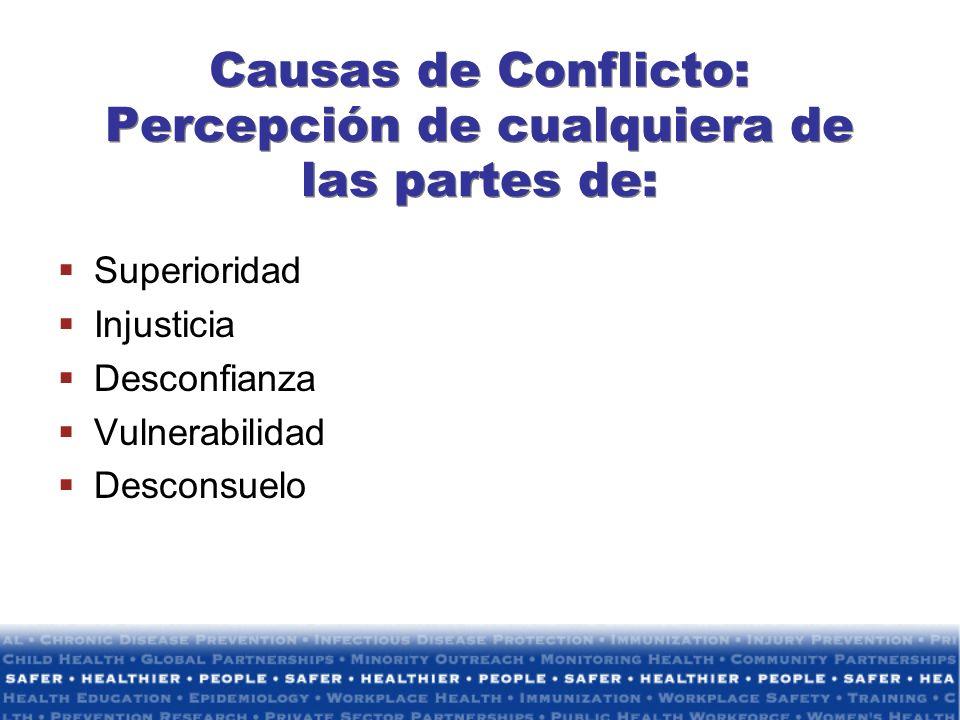 Causas de Conflicto: Percepción de cualquiera de las partes de: