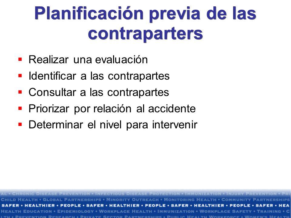 Planificación previa de las contraparters