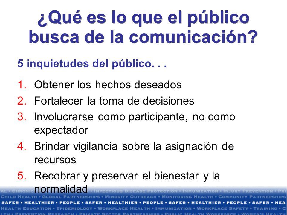 ¿Qué es lo que el público busca de la comunicación