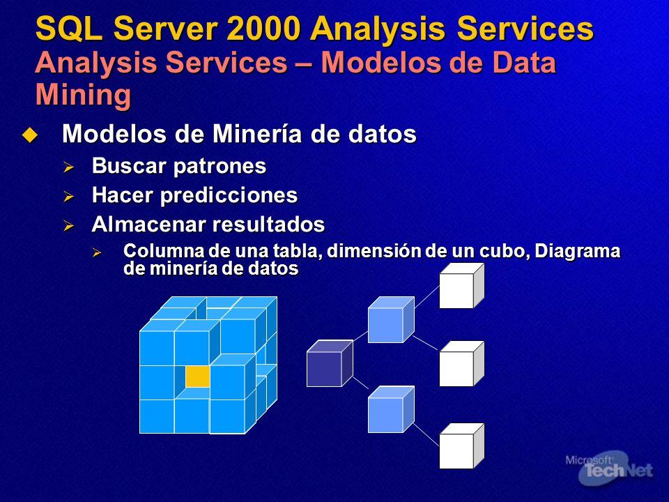 SQL Server 2000 Analysis Services Analysis Services – Modelos de Data Mining