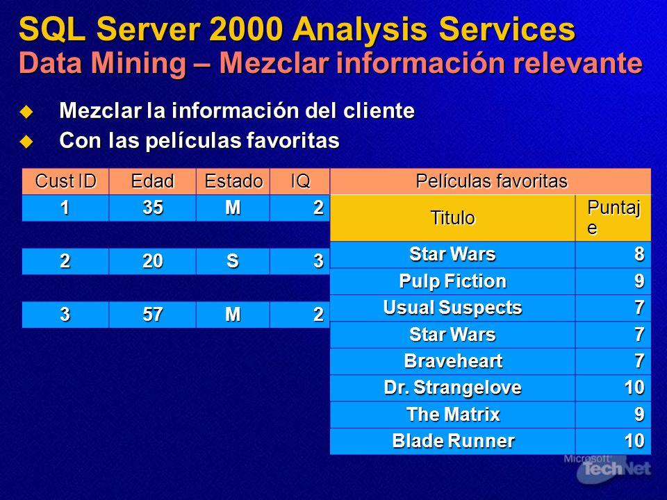SQL Server 2000 Analysis Services Data Mining – Mezclar información relevante