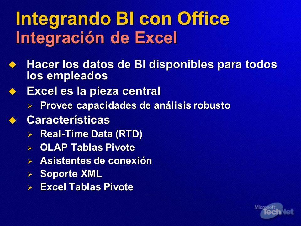 Integrando BI con Office Integración de Excel