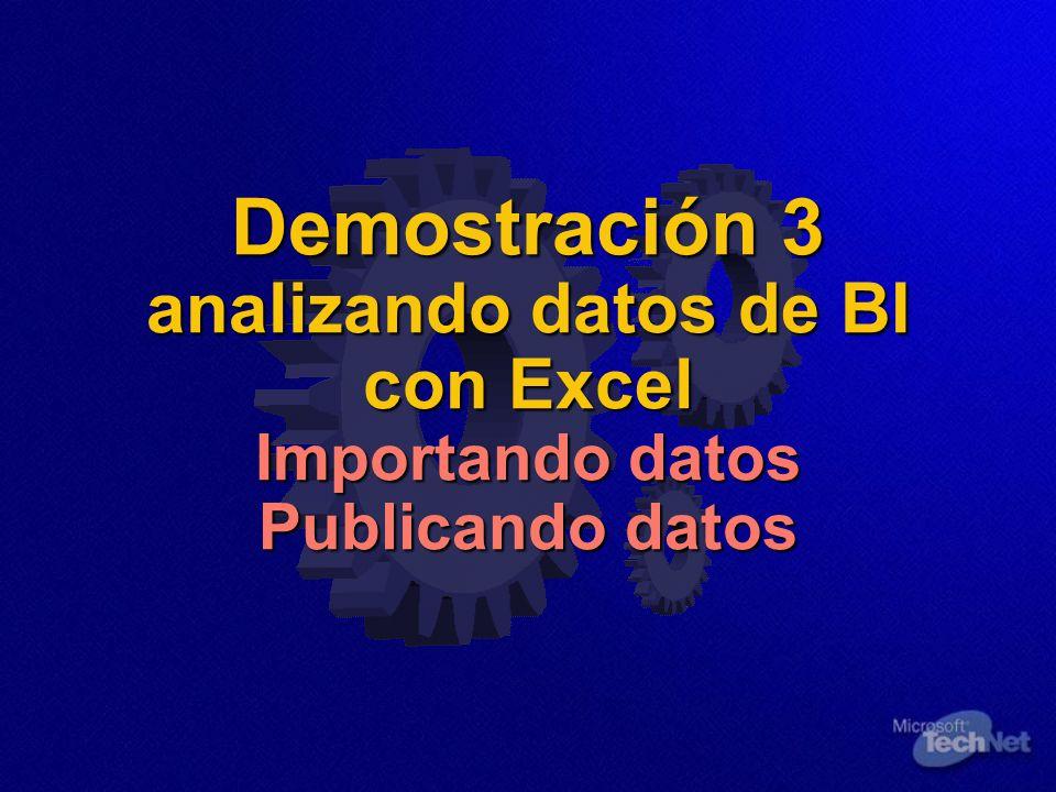 Demostración 3 analizando datos de BI con Excel Importando datos Publicando datos