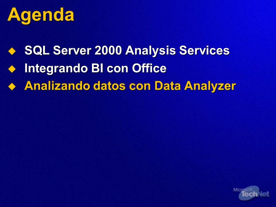Agenda SQL Server 2000 Analysis Services Integrando BI con Office