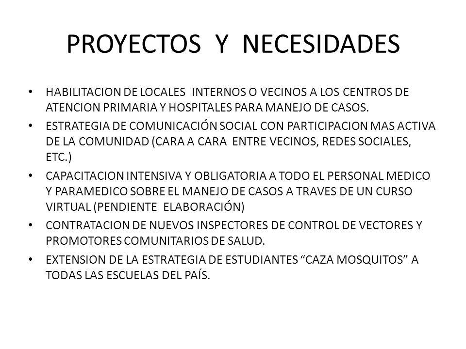 PROYECTOS Y NECESIDADES