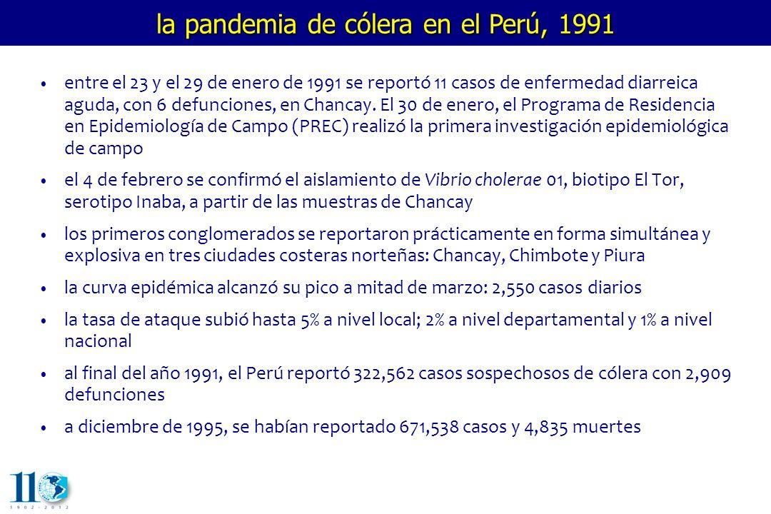 la pandemia de cólera en el Perú, 1991