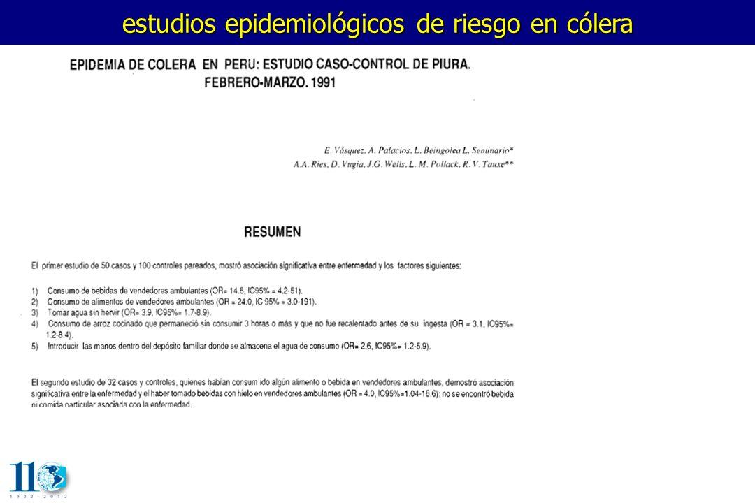 estudios epidemiológicos de riesgo en cólera