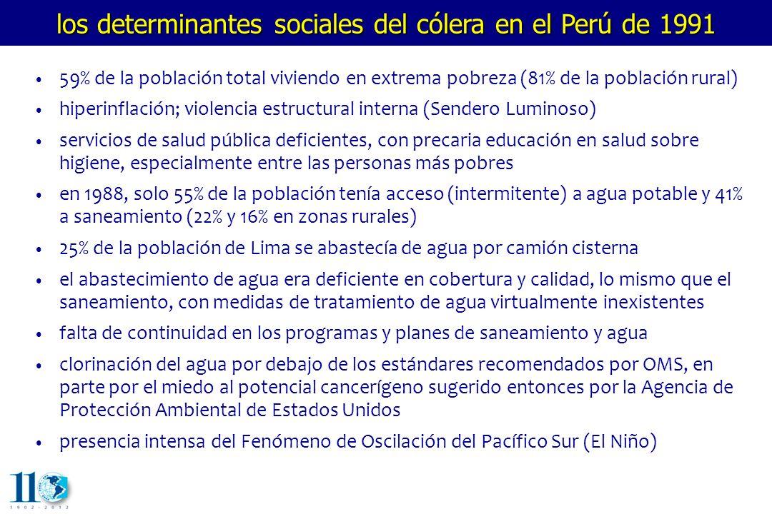 los determinantes sociales del cólera en el Perú de 1991