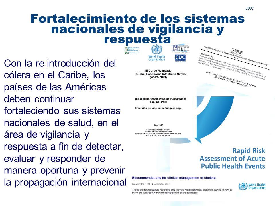 Fortalecimiento de los sistemas nacionales de vigilancia y respuesta
