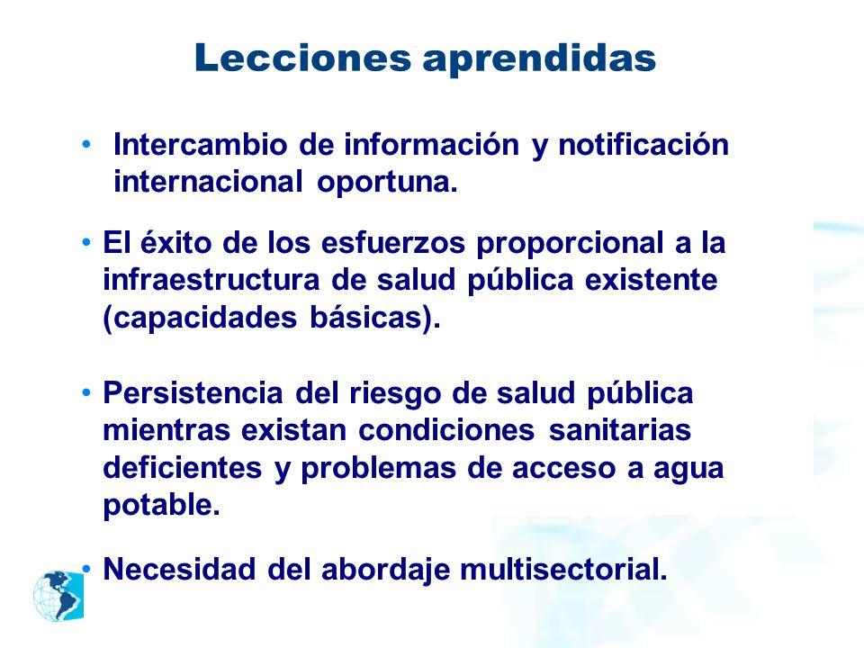 Lecciones aprendidas Intercambio de información y notificación internacional oportuna.