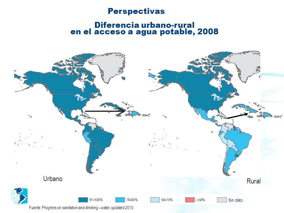 Diferencia urbano-rural en el acceso a agua potable, 2008