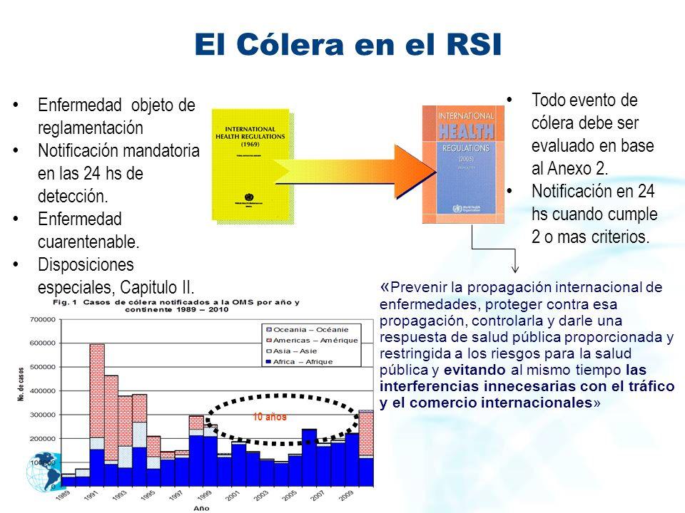 El Cólera en el RSI Todo evento de cólera debe ser evaluado en base al Anexo 2. Notificación en 24 hs cuando cumple 2 o mas criterios.