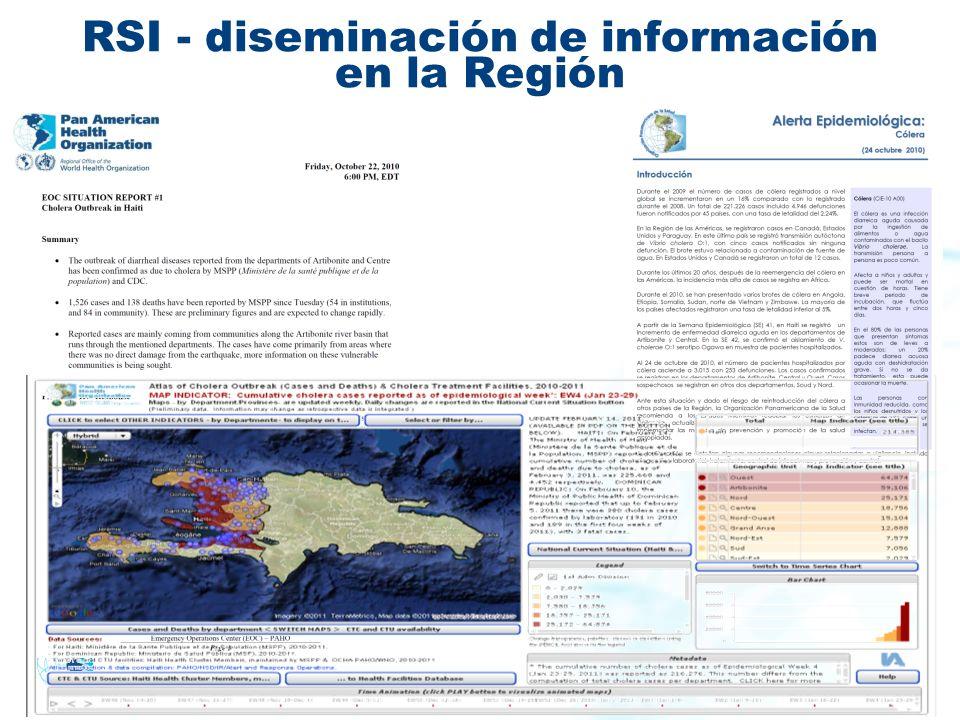 RSI - diseminación de información en la Región