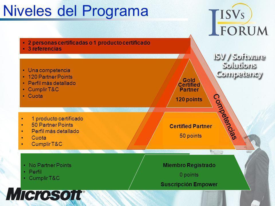 Niveles del Programa Competencias