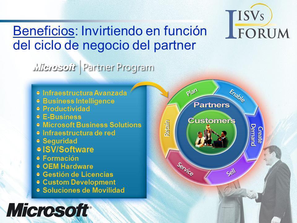 Beneficios: Invirtiendo en función del ciclo de negocio del partner