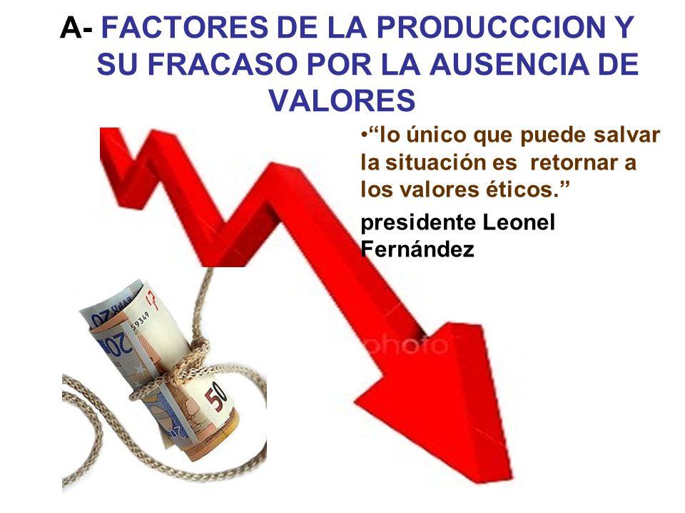 A- FACTORES DE LA PRODUCCCION Y SU FRACASO POR LA AUSENCIA DE VALORES