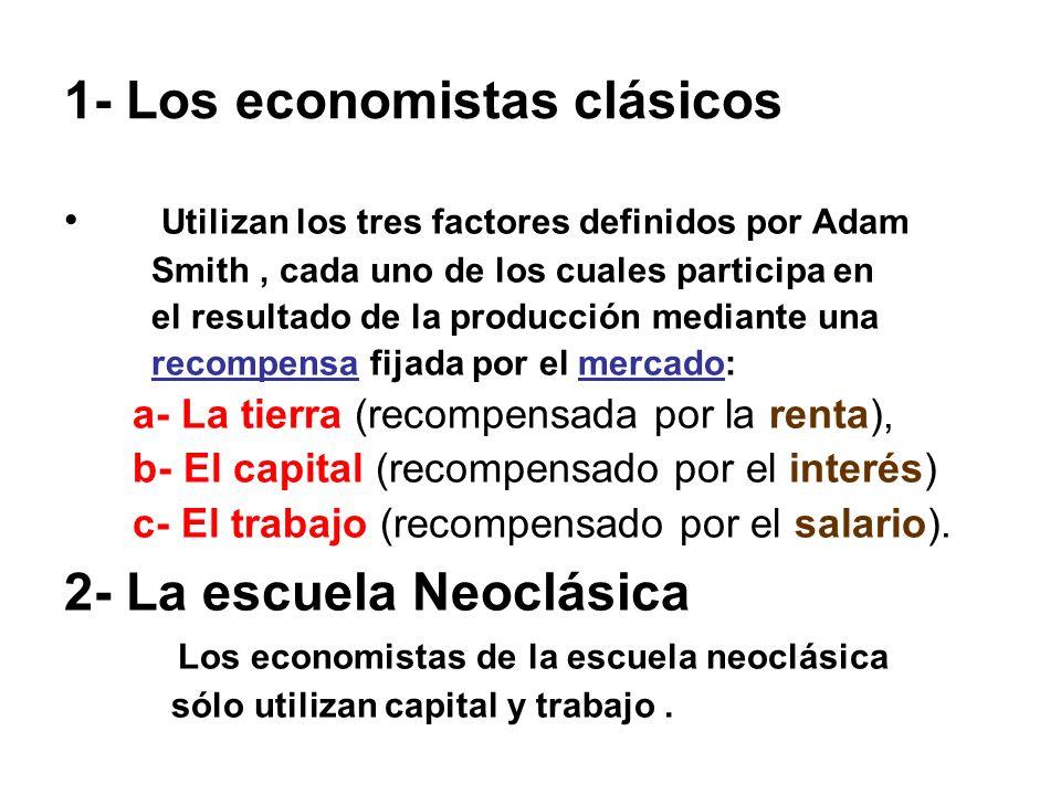 1- Los economistas clásicos