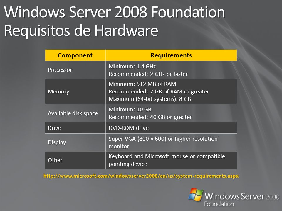 Windows Server 2008 Foundation Requisitos de Hardware