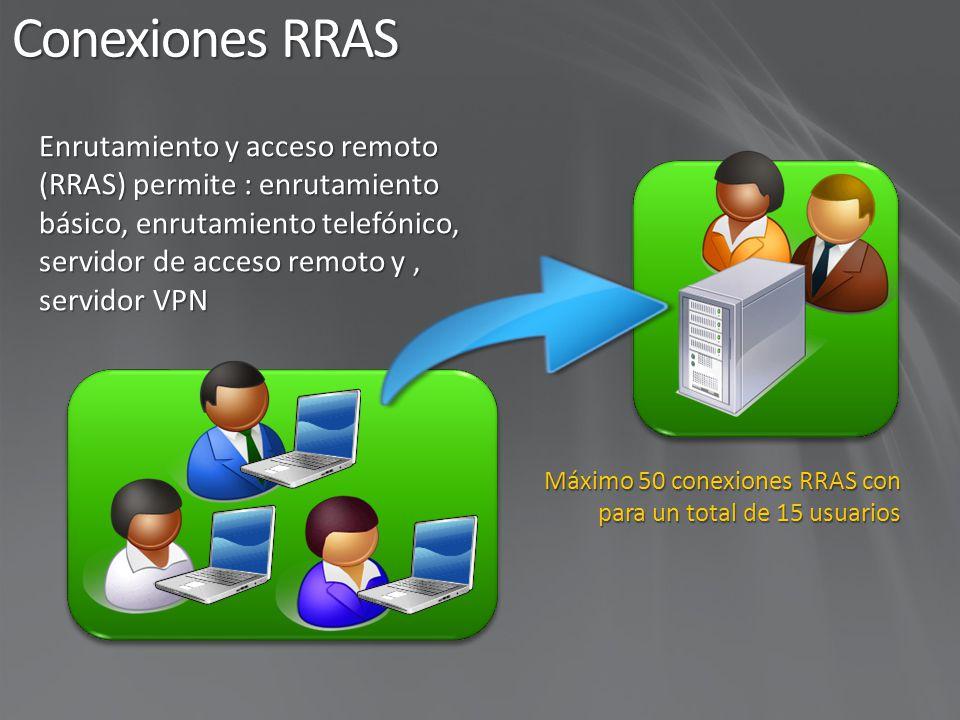 Conexiones RRAS