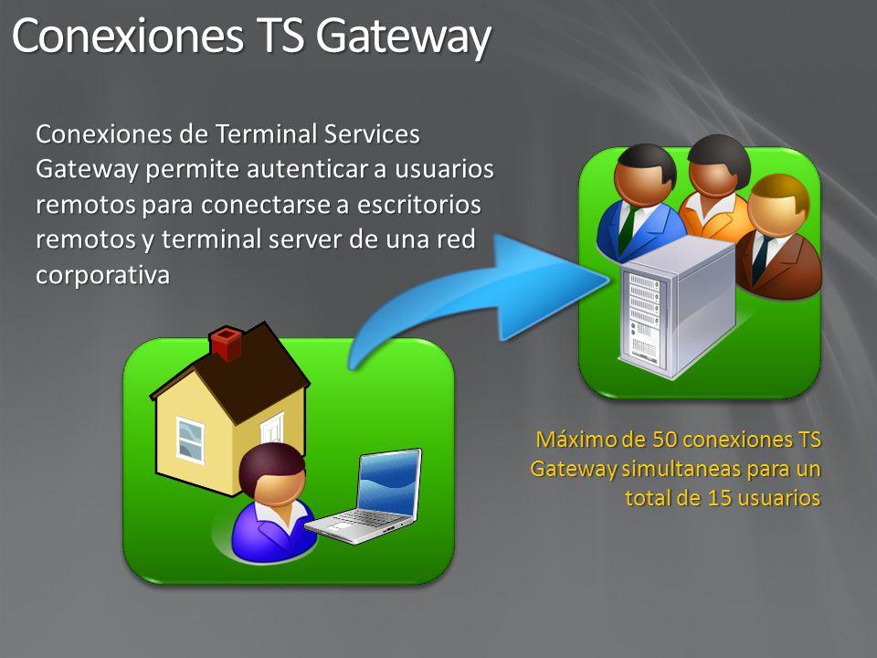 Conexiones TS Gateway