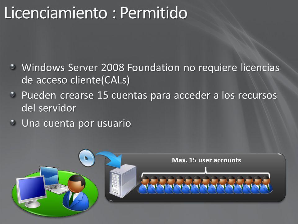 Licenciamiento : Permitido