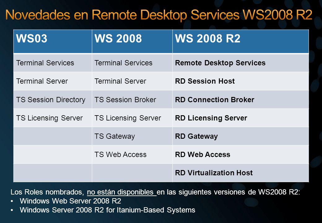 Novedades en Remote Desktop Services WS2008 R2