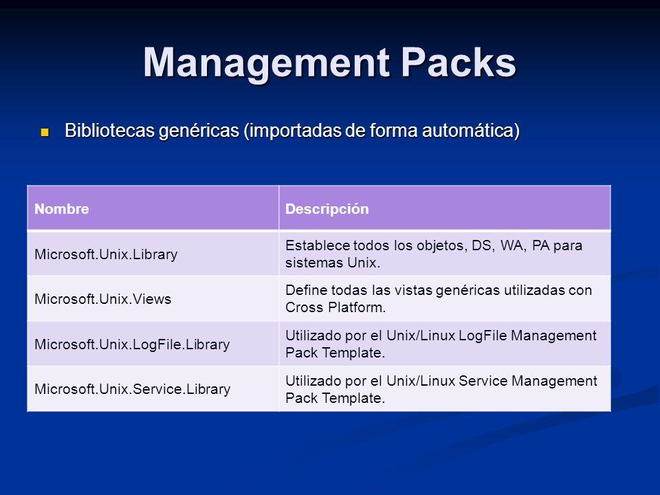 Management Packs Bibliotecas genéricas (importadas de forma automática) Nombre. Descripción. Microsoft.Unix.Library.