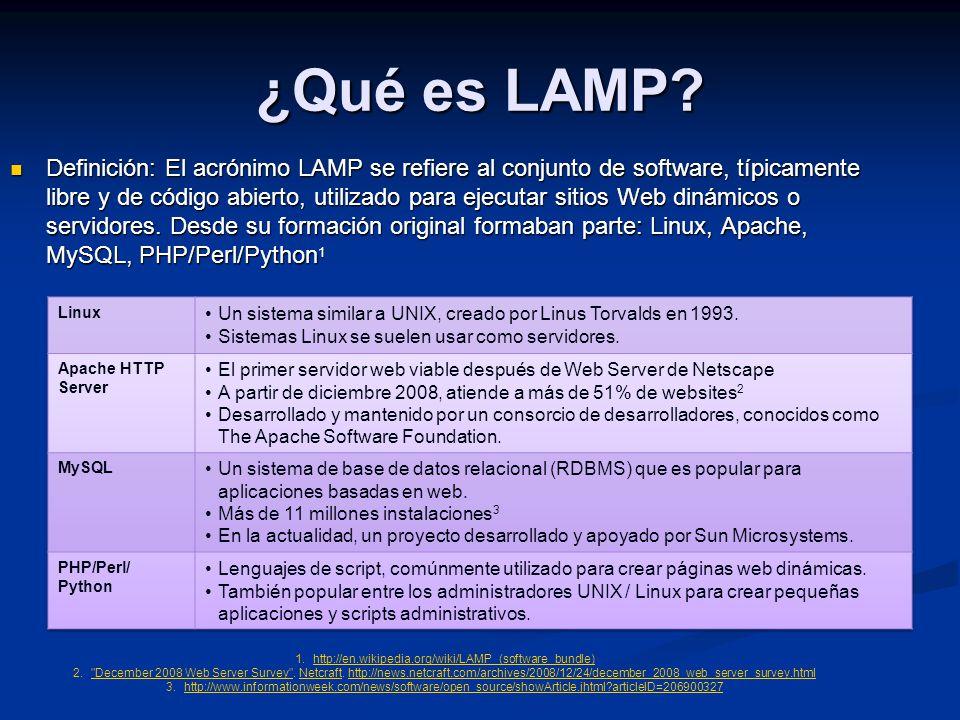 ¿Qué es LAMP