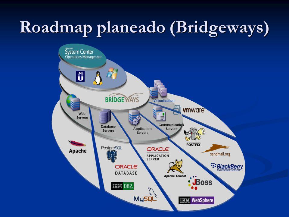 Roadmap planeado (Bridgeways)