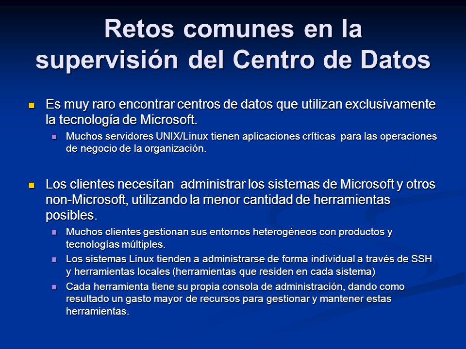 Retos comunes en la supervisión del Centro de Datos