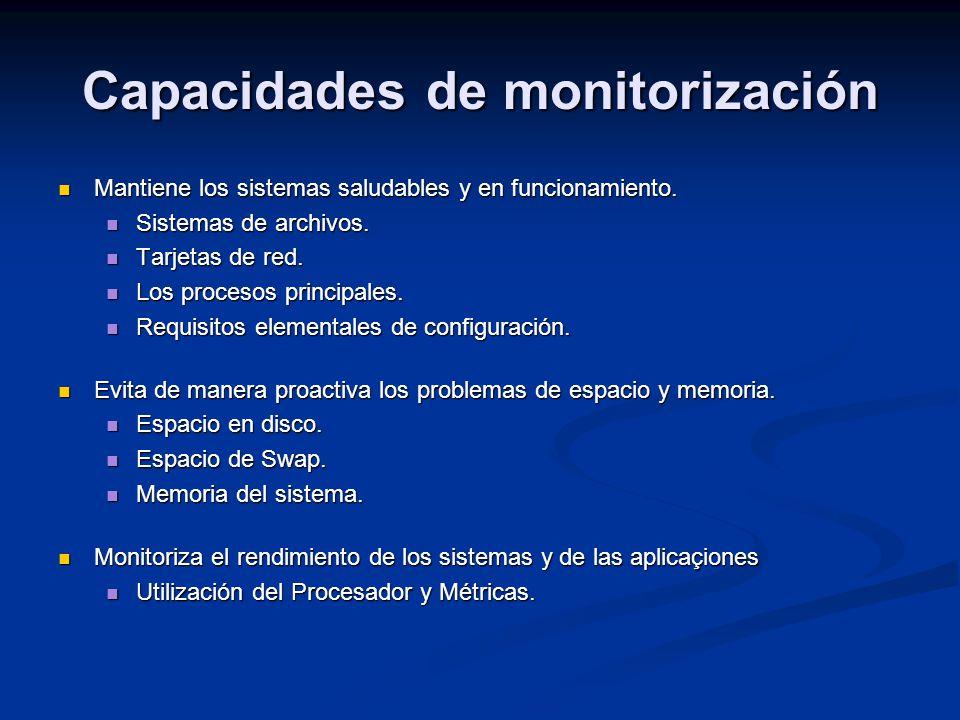 Capacidades de monitorización