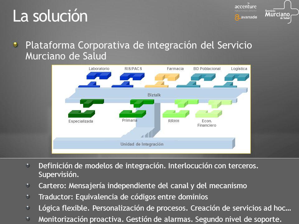 La solución Plataforma Corporativa de integración del Servicio Murciano de Salud.