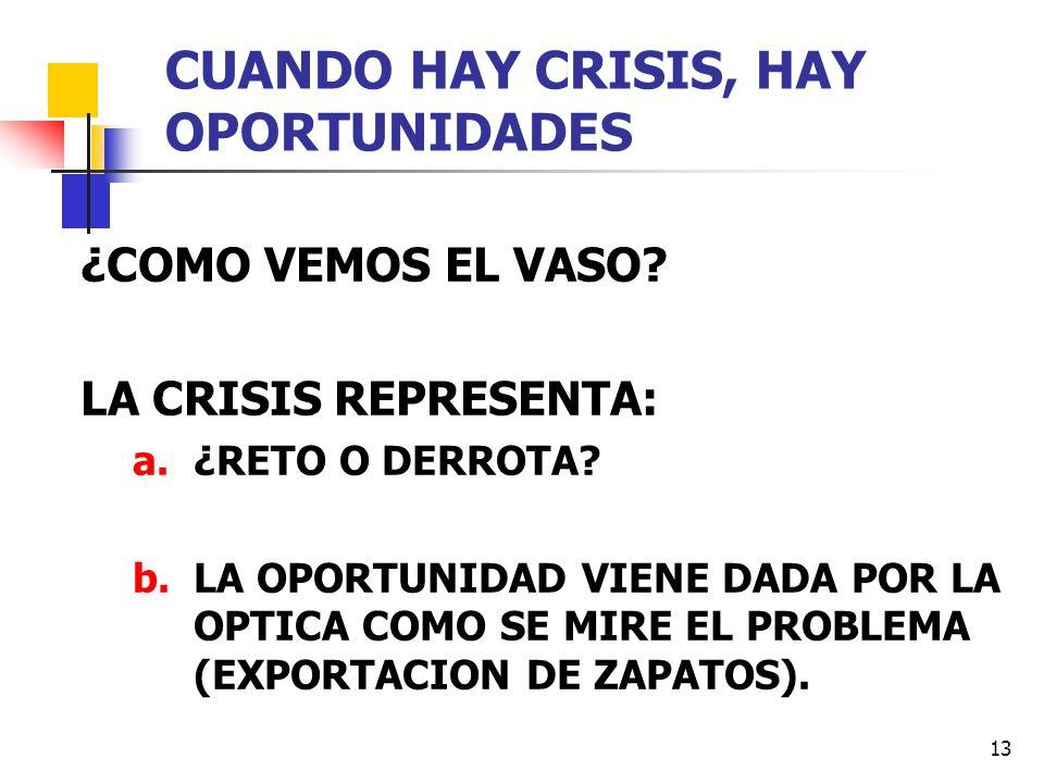 CUANDO HAY CRISIS, HAY OPORTUNIDADES