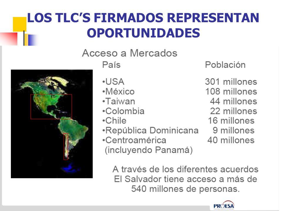 LOS TLC'S FIRMADOS REPRESENTAN OPORTUNIDADES